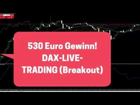530 Euro Gewinn - DAX Live Trading mit der Break-Out-Strategie
