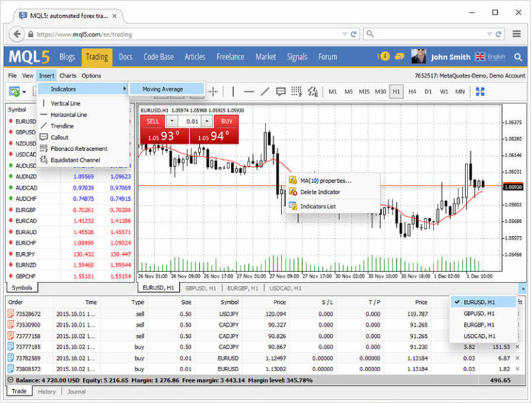 trading programm metatrader im browser