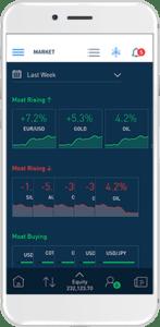 Ava Trading App