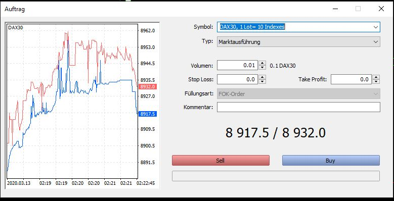 metatrader take profit order
